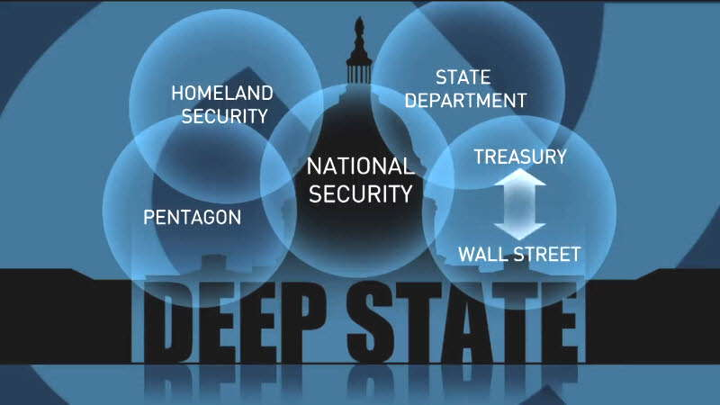 Anatomy of the Deep State – It's Deeper Than you Thought